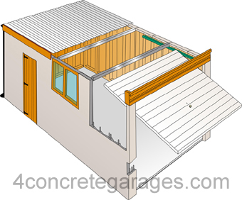 Example of a Pent flat roof garage showing the flat roof construction
